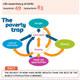 CAFOD Poverty factsheet